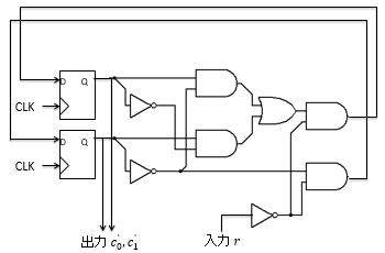 順序回路 - コンピュータの基礎知識 | ++C++; // 未確認飛行 C