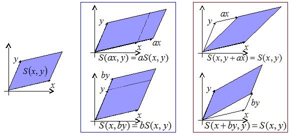 行列式 - 数学 | ++C++; // 未確...