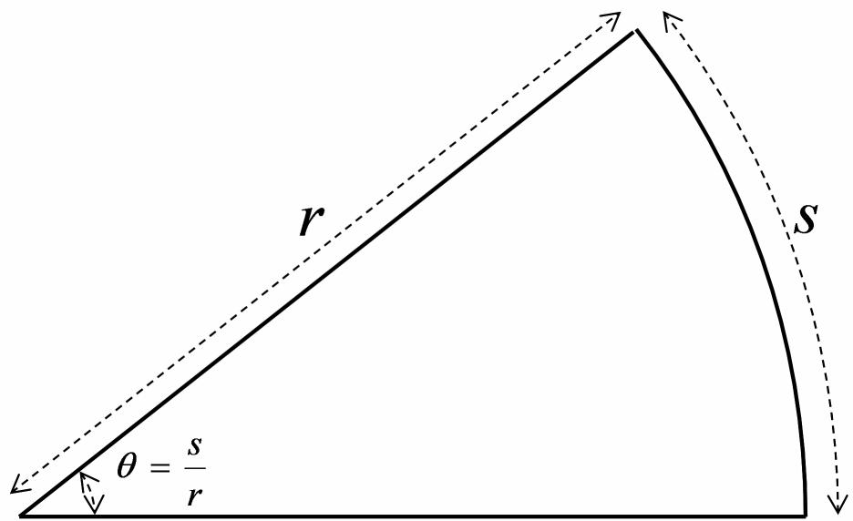 ロピタルの定理と三角関数の微分